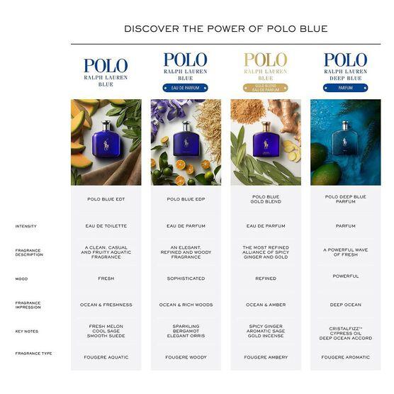 RALPH LAUR POLO BLUE     EDT  125ML