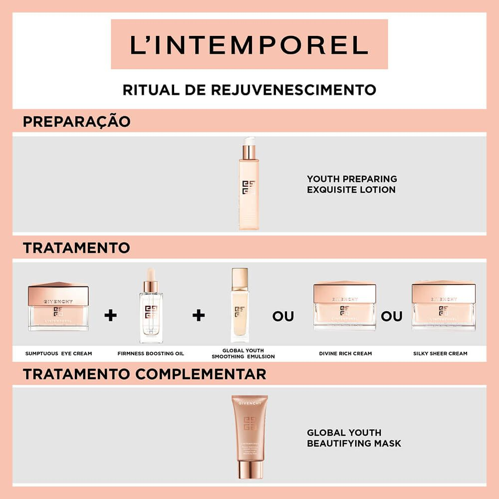 GIVENCHY   L'INTEMP      OIL  30ML